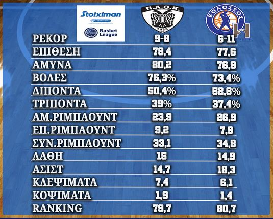 kolossos numbers