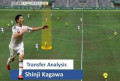 Analysis by Repress: Σίντζι Καγκάβα: Αυτό είναι το στυλ παιχνιδιού του Ιάπωνα (vid)