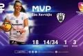 MVP η Χαντάβα